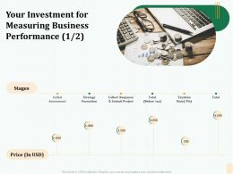 Your Investment For Measuring Business Performance Price Ppt File Topics