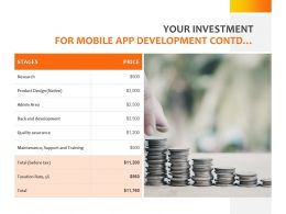 Your Investment For Mobile App Development Contd Ppt Powerpoint Presentation Outfit