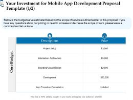 Your Investment For Mobile App Development Proposal Template L1556 Ppt Diagrams