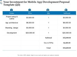 Your Investment For Mobile App Development Proposal Template Ppt Inspiration Images