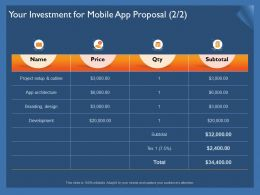Your Investment For Mobile App Proposal Architecture Ppt Powerpoint Outline