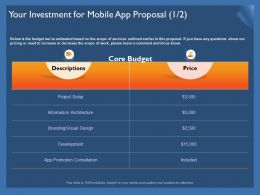 Your Investment For Mobile App Proposal Setup Ppt Powerpoint Presentation Gallery