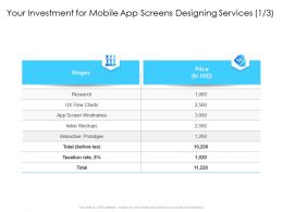 Your Investment For Mobile App Screens Designing Services Interactive Prototype Ppt Visual Aids