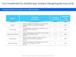 Your Investment For Mobile App Screens Designing Services Review Approval Ppt Portfolio