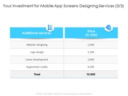 Your Investment For Mobile App Screens Designing Services Taxation Rate Ppt Deck