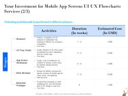 Your Investment For Mobile App Screens UI UX Flowcharts Services Flow Charts Ppt Powerpoint Presentation Model