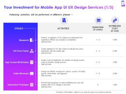 Your Investment For Mobile App Ui UX Design Services Ppt Powerpoint Presentation Pictures