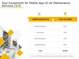 Your Investment For Mobile App UI UX Maintenance Services Website Ppt Topics