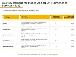 Your Investment For Mobile App UI UX Maintenance Services Wireframes Ppt File Formats