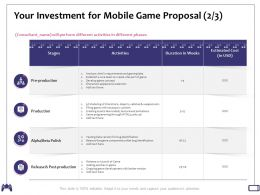 Your Investment For Mobile Game Proposal Bug Identification Ppt Powerpoint Presentation Icon