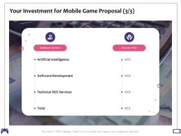 Your Investment For Mobile Game Proposal Technical SEO Ppt Powerpoint Presentation Files