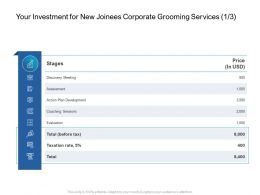 Your Investment For New Joinees Corporate Grooming Services L1441 Ppt Powerpoint Deck