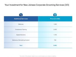 Your Investment For New Joinees Corporate Grooming Services Ppt Powerpoint Styles