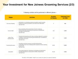 Your Investment For New Joinees Grooming Services Ppt Powerpoint Presentation Rules