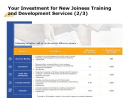 Your Investment For New Joinees Training And Development Services L1462 Ppt Tips