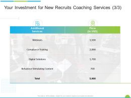 Your Investment For New Recruits Coaching Services Ppt Powerpoint Presentation Ideas Graphics