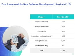 Your Investment For New Software Development Services Quality Assurance Ppt Presentation Summary