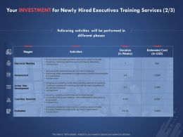 Your Investment For Newly Hired Executives Training Services Activities Ppt Pictures
