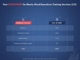 Your Investment For Newly Hired Executives Training Services Digital Solutions Ppt Infographic