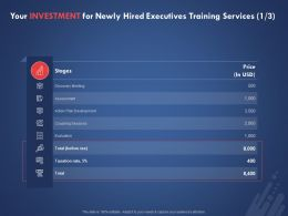 Your Investment For Newly Hired Executives Training Services Ppt Powerpoint Presentation Slides