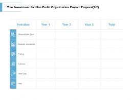 Your Investment For Non Profit Organization Project Proposal Equipment Ppt Slide