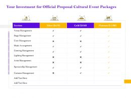 Your Investment For Official Proposal Cultural Event Packages Ppt Powerpoint Clipart