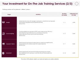 Your Investment For On The Job Training Services L1415 Ppt Powerpoint Model
