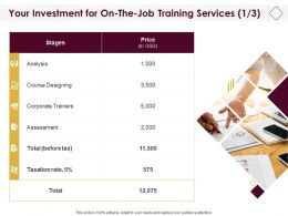 Your Investment For On The Job Training Services L1416 Ppt Powerpoint Show