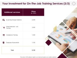 Your Investment For On The Job Training Services L1417 Ppt Powerpoint Visual
