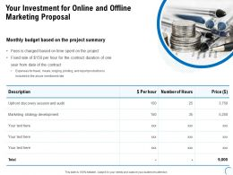 Your Investment For Online And Offline Marketing Proposal Ppt Format
