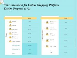 Your Investment For Online Shopping Platform Design Proposal Price Ppt Powerpoint Slides
