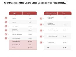 Your Investment For Online Store Design Service Proposal Price Ppt Powerpoint Model