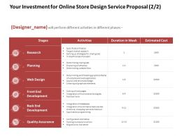 Your Investment For Online Store Design Service Proposal Stages Ppt Powerpoint Slides