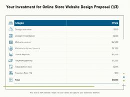 Your Investment For Online Store Website Design Proposal Content Ppt File Design