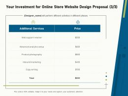 Your Investment For Online Store Website Design Proposal Price Ppt File Slides