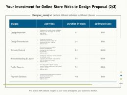 Your Investment For Online Store Website Design Proposal Reports Ppt File Format Ideas