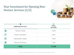 Your Investment For Opening New Venture Services Ppt Powerpoint Presentation Deck