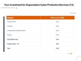 Your Investment For Organization Cyber Protection Services L1743 Ppt Powerpoint Gallery