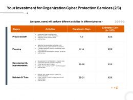 Your Investment For Organization Cyber Protection Services L1744 Ppt Powerpoint Slide