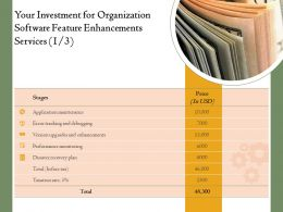 Your Investment For Organization Software Feature Enhancements Services L1748 Ppt Samples