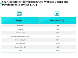 Your Investment For Organization Website Design And Development Services Planning Ppt Template