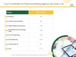 Your Investment For Paid Advertising Agency Services Analytics Ppt Powerpoint Graphics