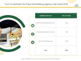 Your Investment For Paid Advertising Agency Services Technical Ppt Powerpoint Presentation Deck