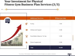 Your Investment For Physical Fitness Gym Business Plan Services Funding Ppt Model