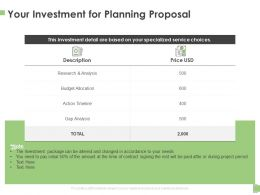 Your Investment For Planning Proposal Ppt Powerpoint Presentation Styles Demonstration