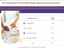 Your Investment For Presentation Design Improvement Services Audios Ppt Pictures Grid