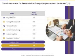 Your Investment For Presentation Design Improvement Services Price Ppt Powerpoint Design