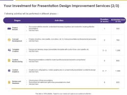 Your Investment For Presentation Design Improvement Services Stages Ppt Powerpoint Slides