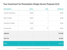 Your Investment For Presentation Design Service Proposal Price Ppt Powerpoint