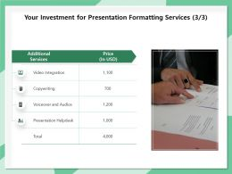 Your Investment For Presentation Formatting Services Copywriting Ppt Example File